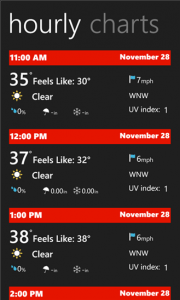 weather apps