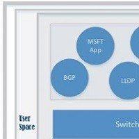 Azure Cloud Switch