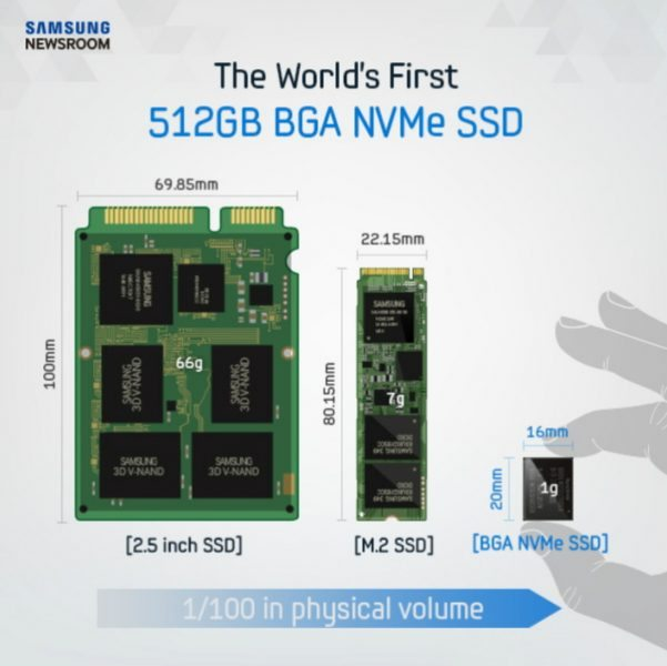 world's smallest ssd